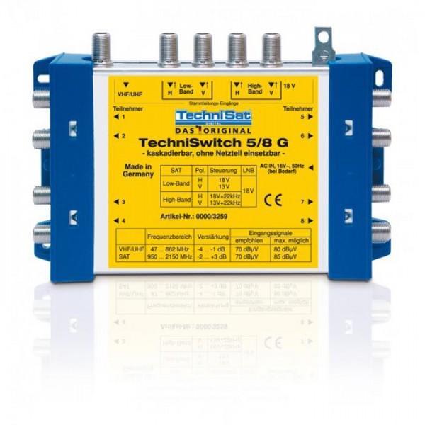 TechniSwitch 5/8 G (Grundeinheit) B-Ware